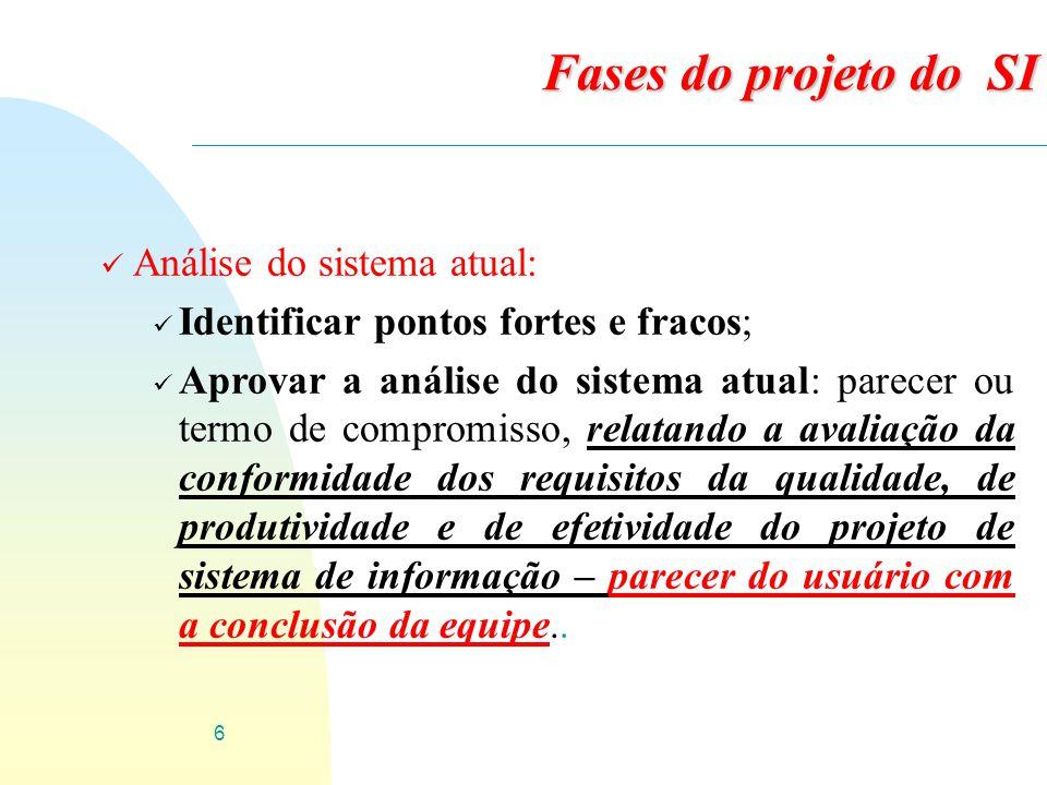 Fases do projeto do SI Análise do sistema atual: