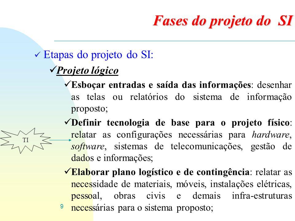 Fases do projeto do SI Etapas do projeto do SI: Projeto lógico