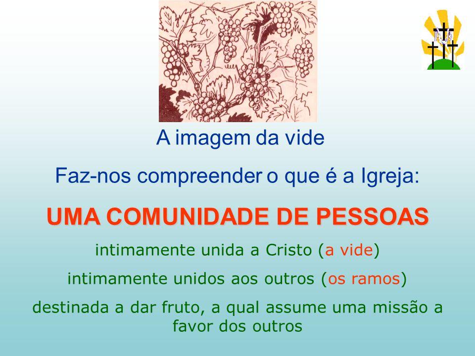 UMA COMUNIDADE DE PESSOAS