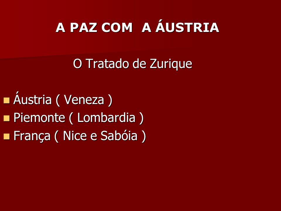 A PAZ COM A ÁUSTRIA O Tratado de Zurique.