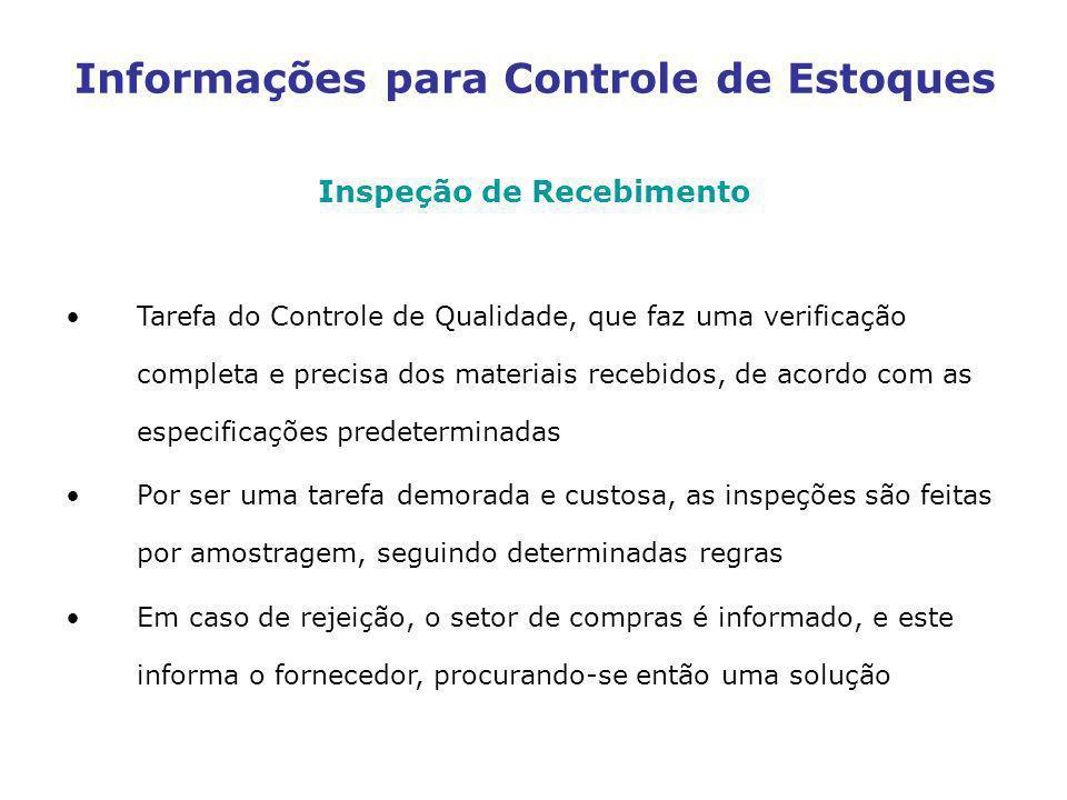Informações para Controle de Estoques Inspeção de Recebimento