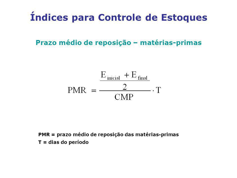 Índices para Controle de Estoques