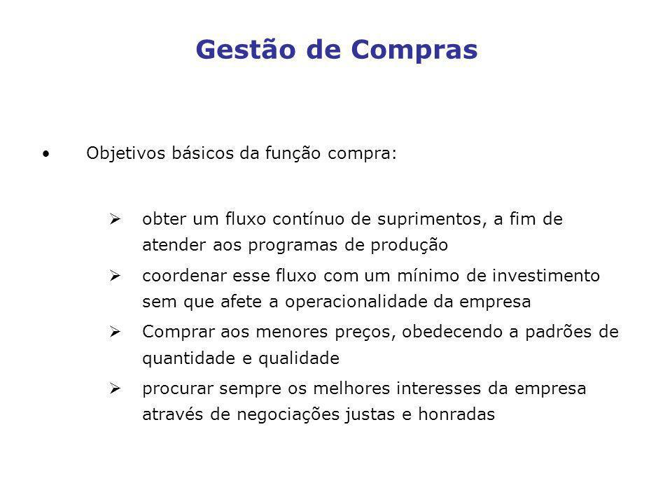 Gestão de Compras Objetivos básicos da função compra: