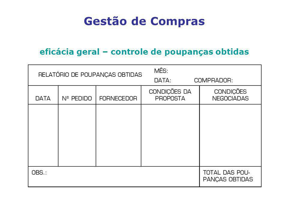 eficácia geral – controle de poupanças obtidas