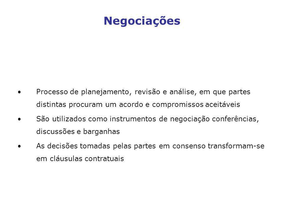 Negociações Processo de planejamento, revisão e análise, em que partes distintas procuram um acordo e compromissos aceitáveis.