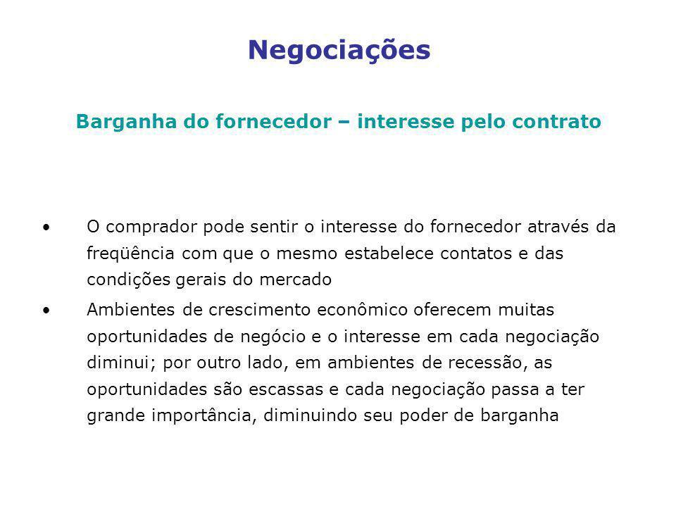 Barganha do fornecedor – interesse pelo contrato