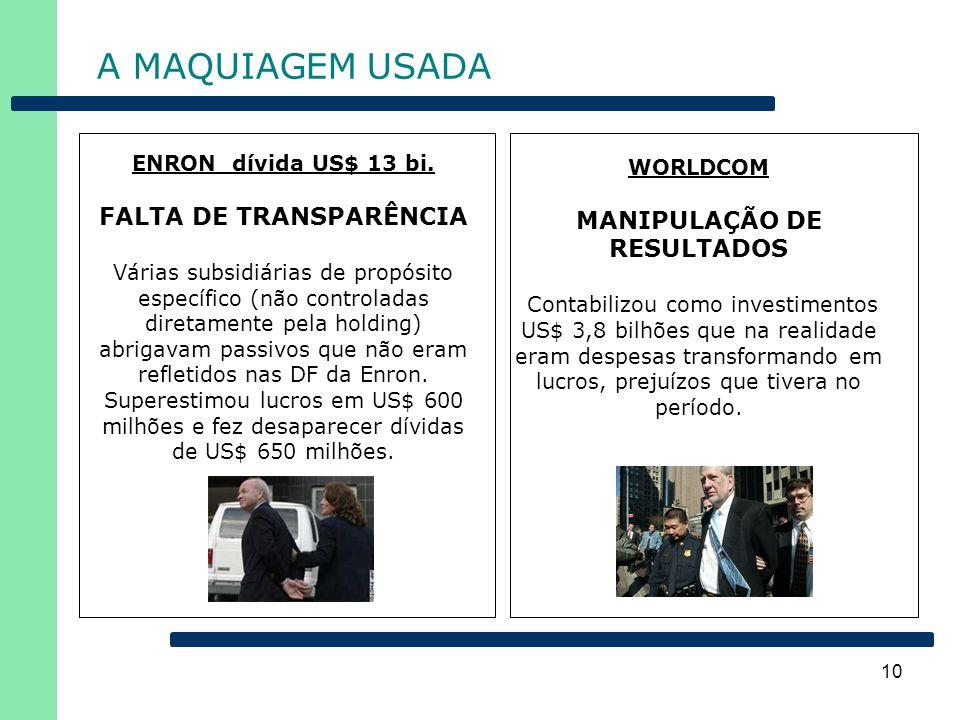 MANIPULAÇÃO DE RESULTADOS FALTA DE TRANSPARÊNCIA