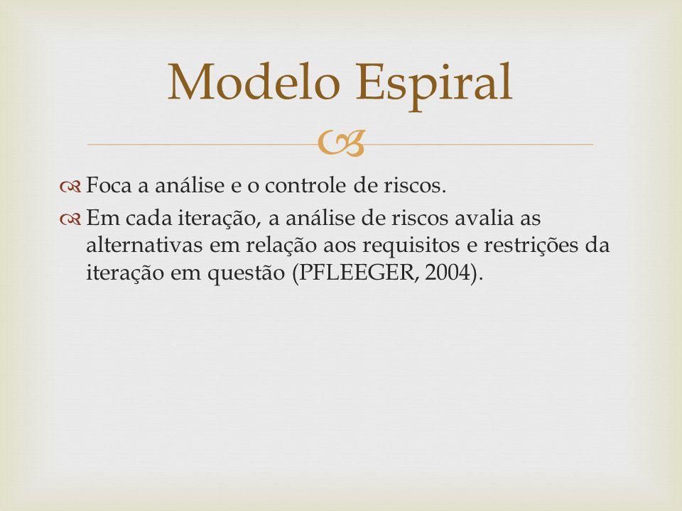 Modelo Espiral Foca a análise e o controle de riscos.