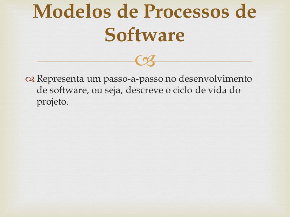 Modelos de Processos de Software