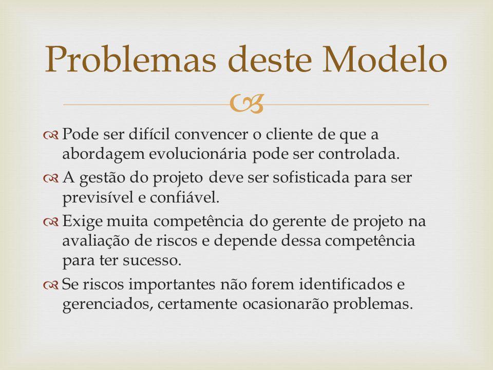 Problemas deste Modelo