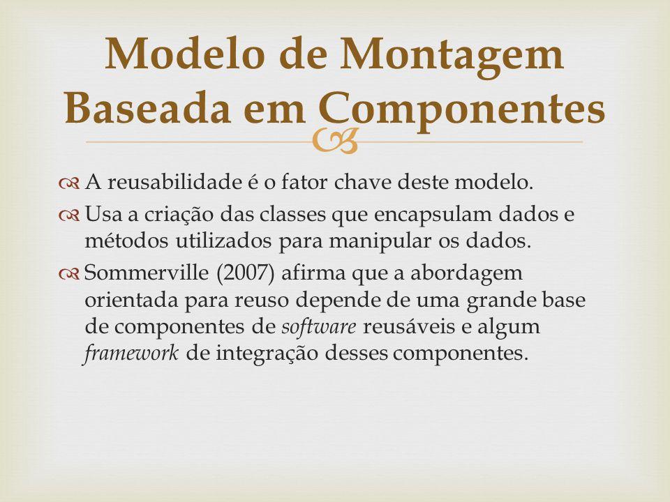 Modelo de Montagem Baseada em Componentes