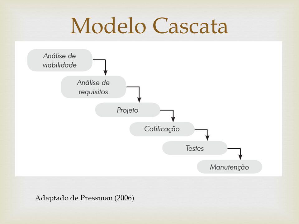 Modelo Cascata Adaptado de Pressman (2006)