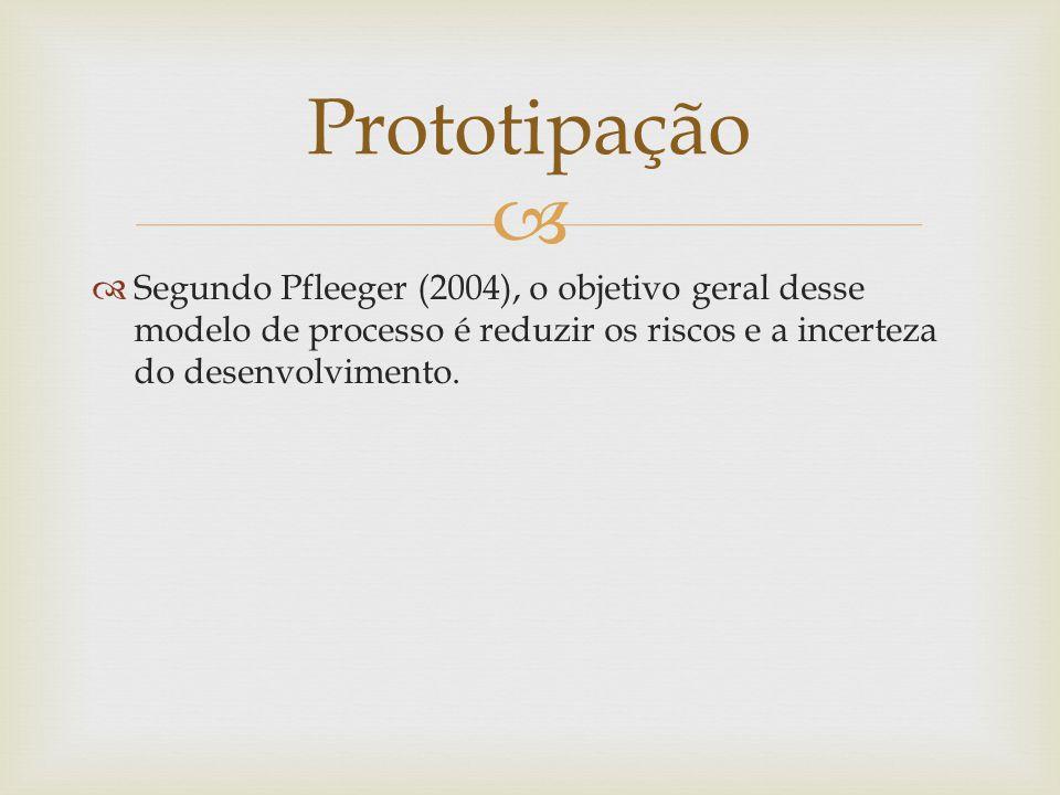 Prototipação Segundo Pfleeger (2004), o objetivo geral desse modelo de processo é reduzir os riscos e a incerteza do desenvolvimento.