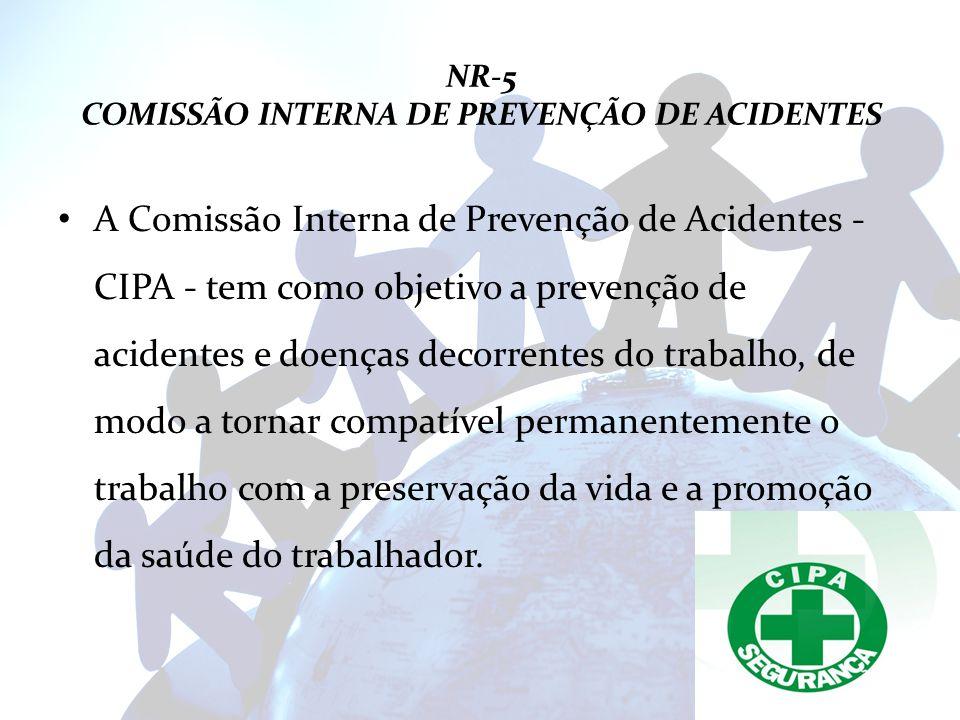 NR-5 COMISSÃO INTERNA DE PREVENÇÃO DE ACIDENTES