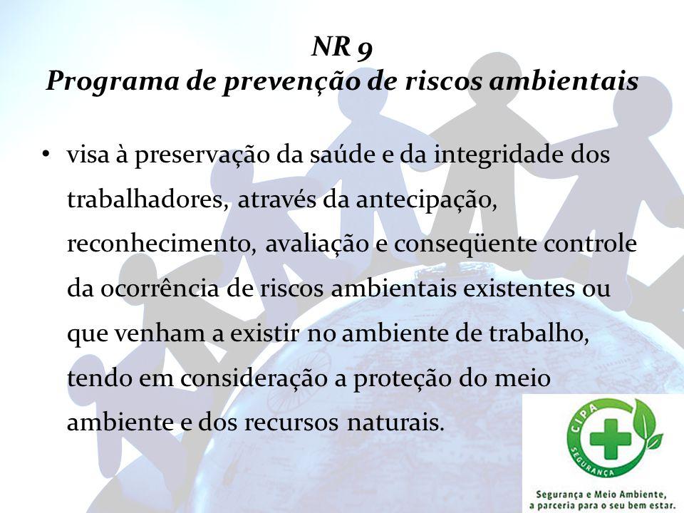 NR 9 Programa de prevenção de riscos ambientais