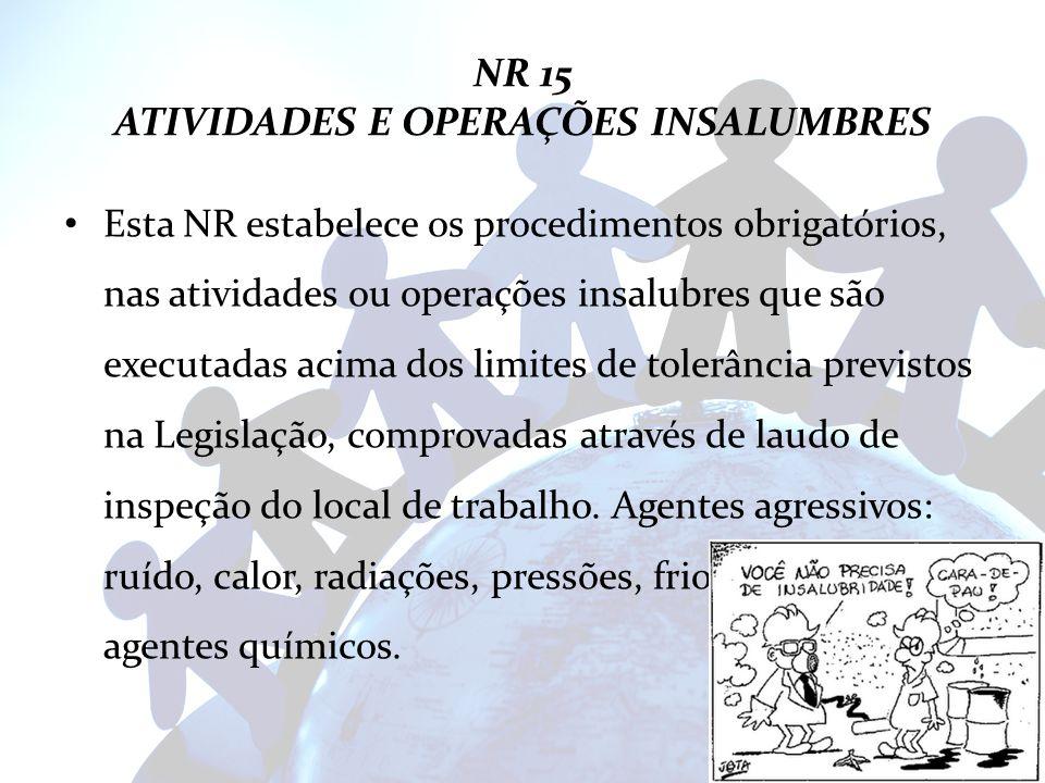 NR 15 ATIVIDADES E OPERAÇÕES INSALUMBRES
