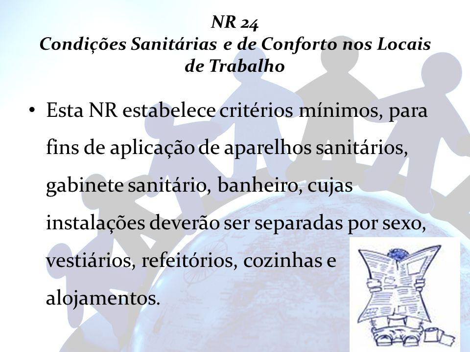 NR 24 Condições Sanitárias e de Conforto nos Locais de Trabalho
