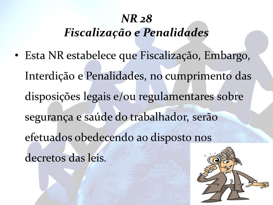 NR 28 Fiscalização e Penalidades