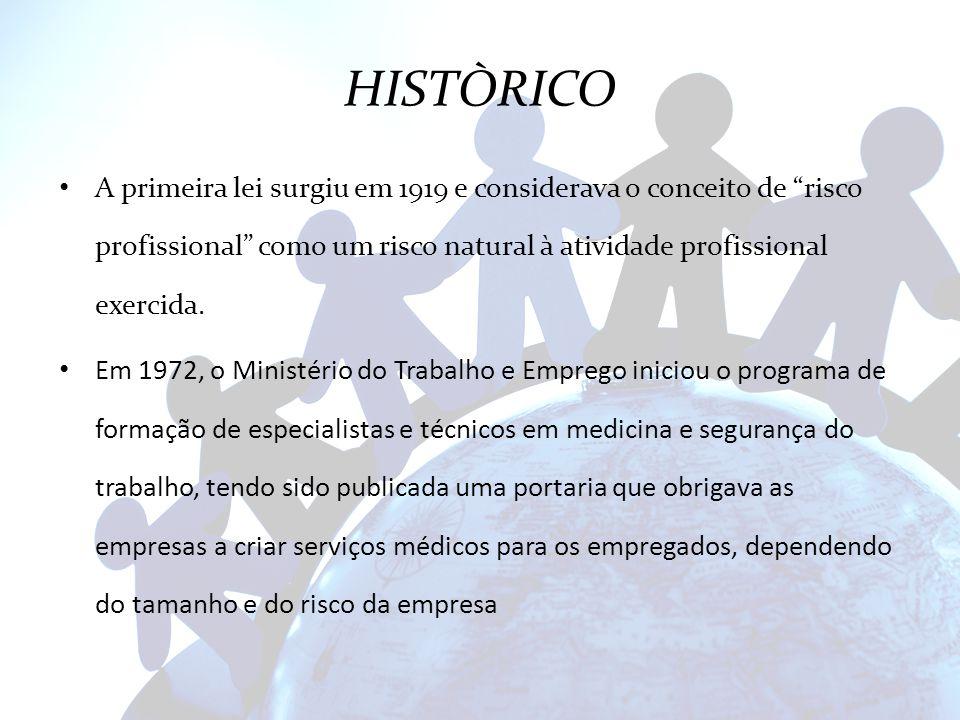 HISTÒRICO A primeira lei surgiu em 1919 e considerava o conceito de risco profissional como um risco natural à atividade profissional exercida.