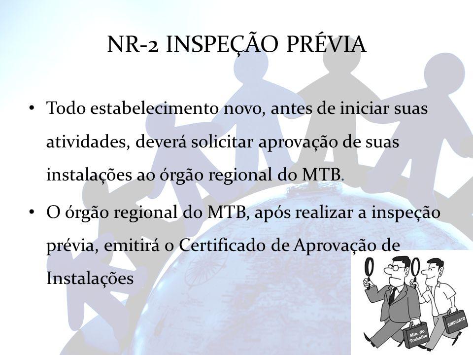 NR-2 INSPEÇÃO PRÉVIA