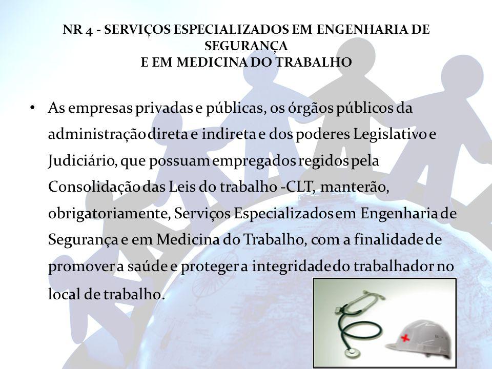 NR 4 - SERVIÇOS ESPECIALIZADOS EM ENGENHARIA DE SEGURANÇA E EM MEDICINA DO TRABALHO