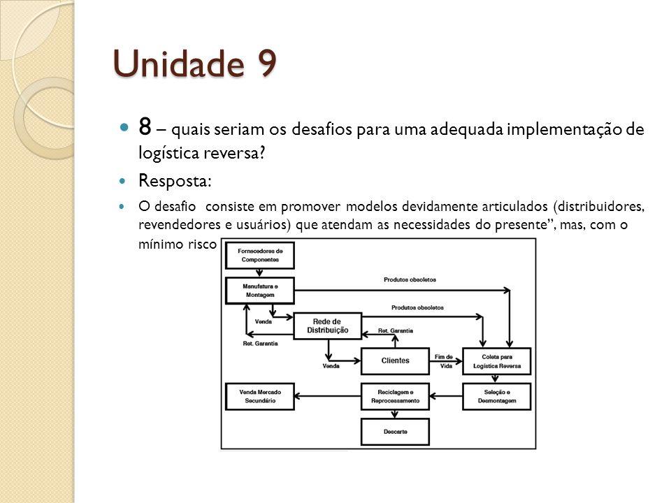 Unidade 9 8 – quais seriam os desafios para uma adequada implementação de logística reversa Resposta: