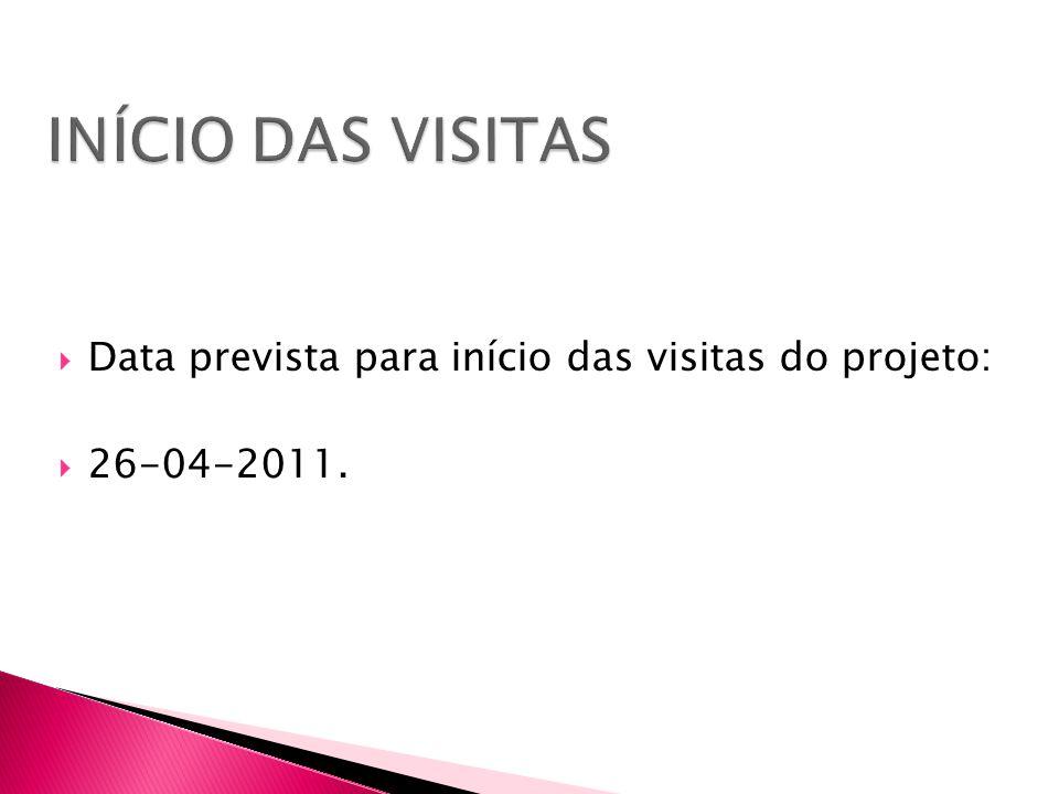INÍCIO DAS VISITAS Data prevista para início das visitas do projeto: