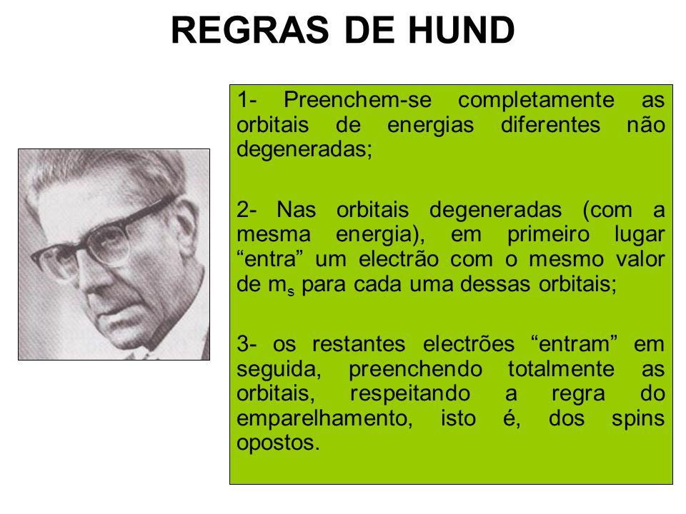 REGRAS DE HUND 1- Preenchem-se completamente as orbitais de energias diferentes não degeneradas;