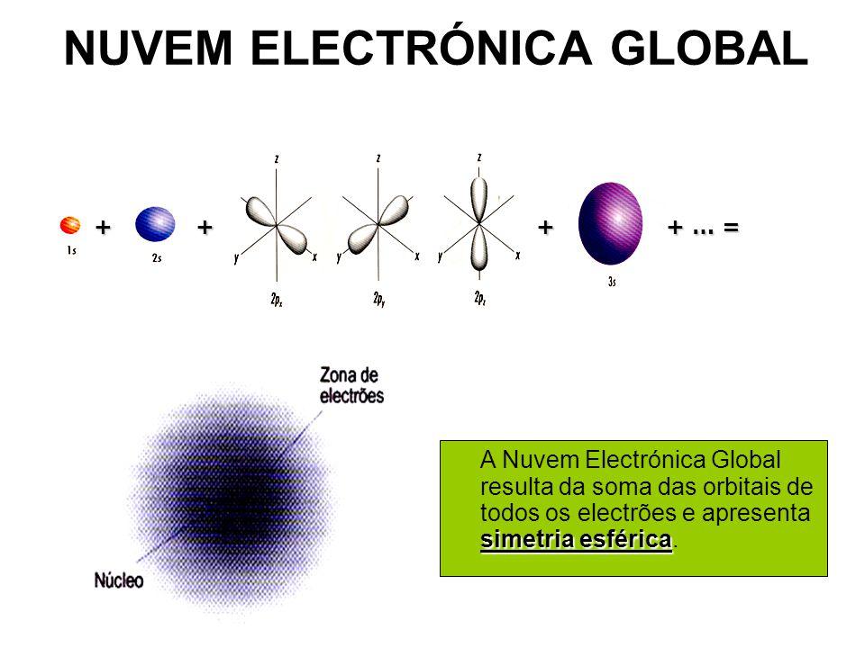 NUVEM ELECTRÓNICA GLOBAL