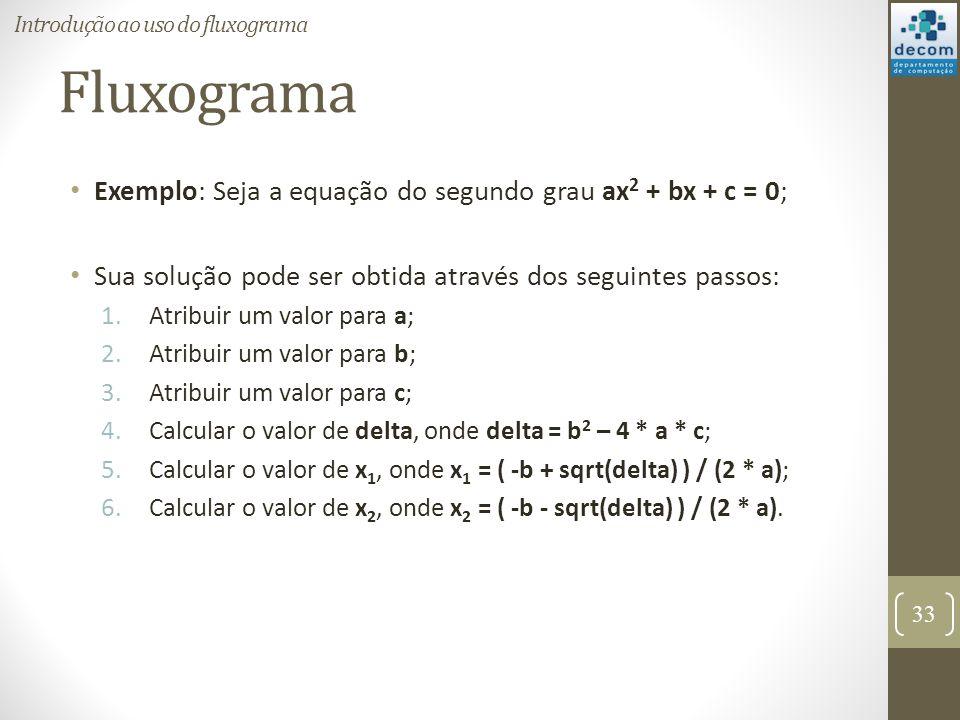 Fluxograma Exemplo: Seja a equação do segundo grau ax2 + bx + c = 0;