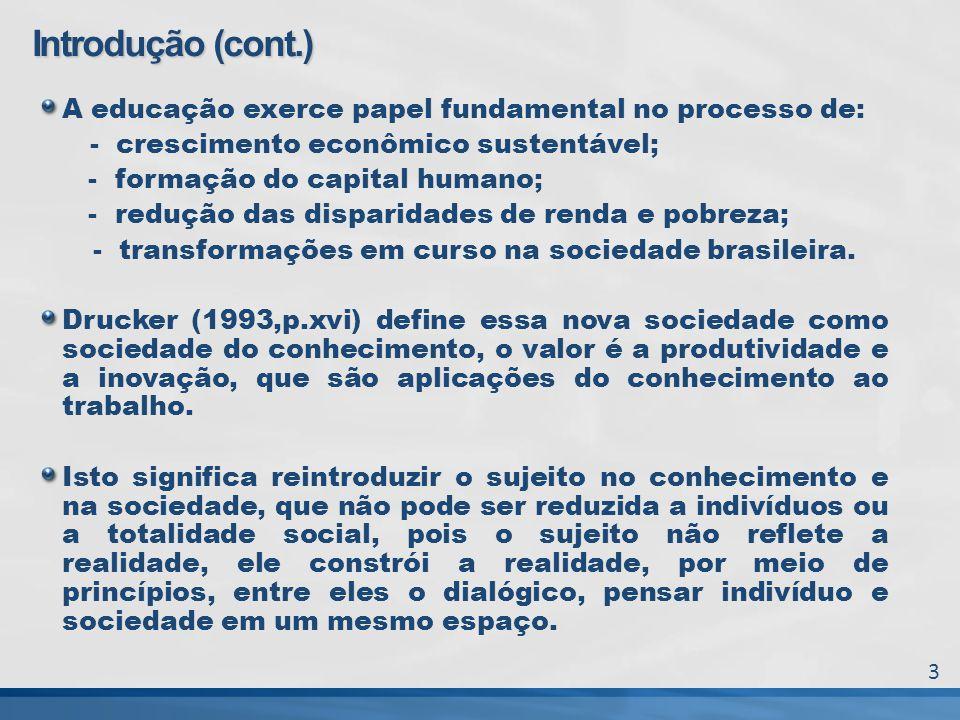 Introdução (cont.) A educação exerce papel fundamental no processo de: