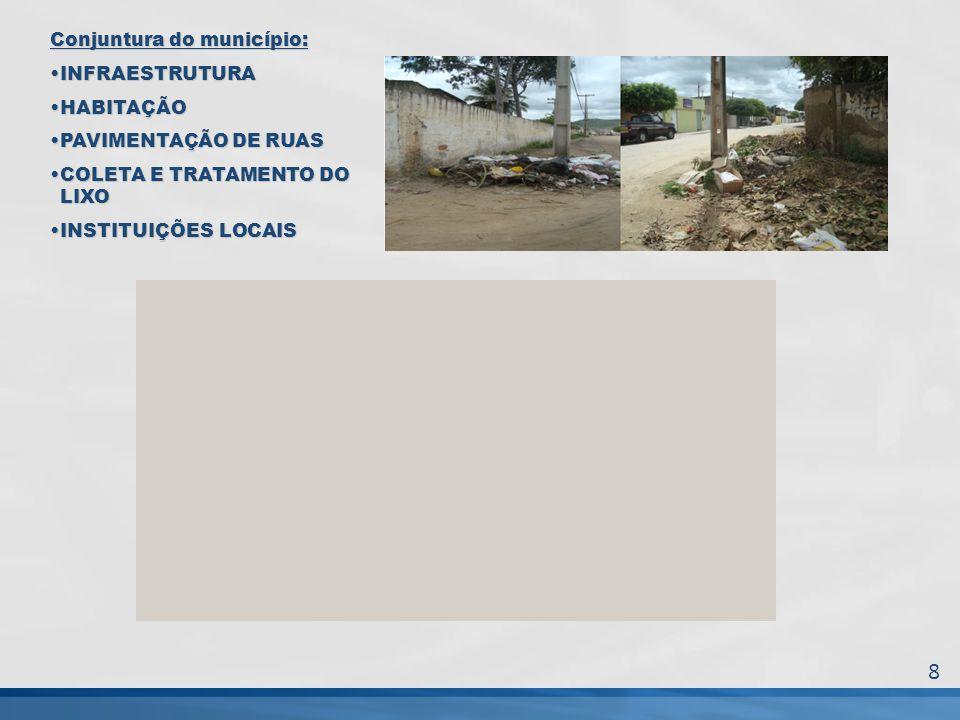 8 Conjuntura do município: INFRAESTRUTURA HABITAÇÃO