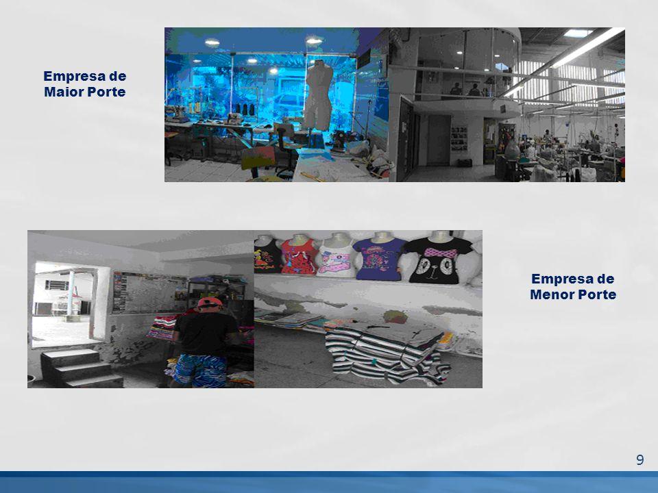 Empresa de Maior Porte Empresa de Menor Porte 9