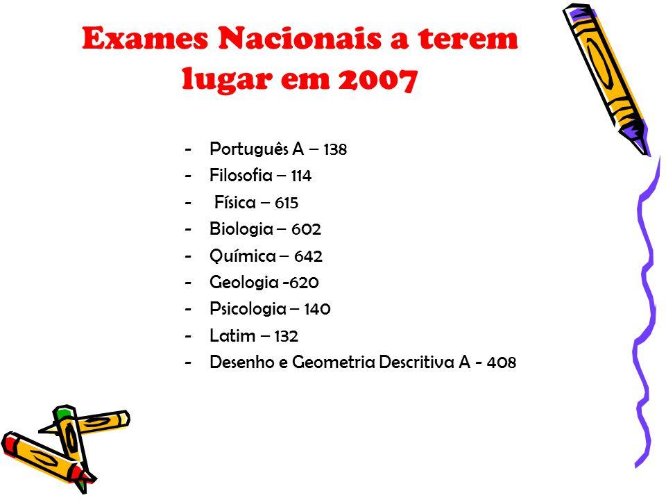 Exames Nacionais a terem lugar em 2007