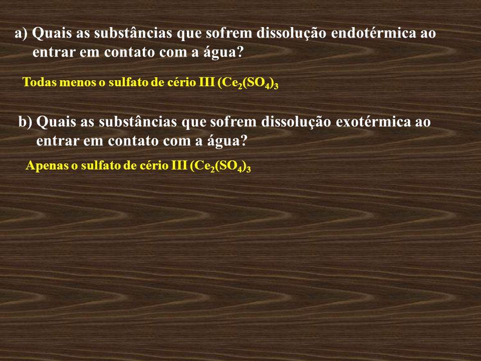 a) Quais as substâncias que sofrem dissolução endotérmica ao entrar em contato com a água