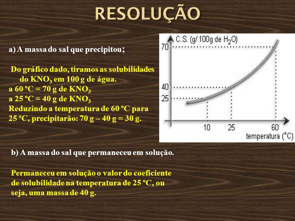 RESOLUÇÃO a) A massa do sal que precipitou;