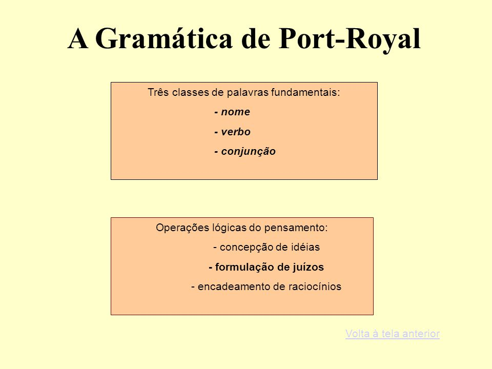 A Gramática de Port-Royal