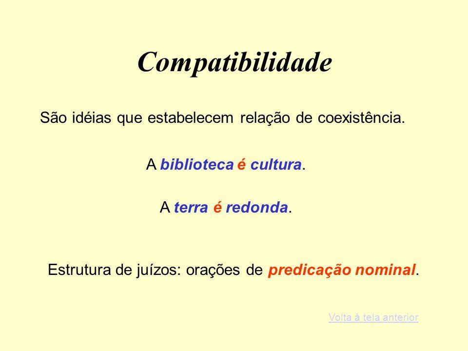 Compatibilidade São idéias que estabelecem relação de coexistência.