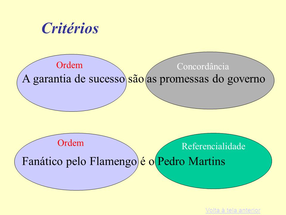 Critérios A garantia de sucesso são as promessas do governo