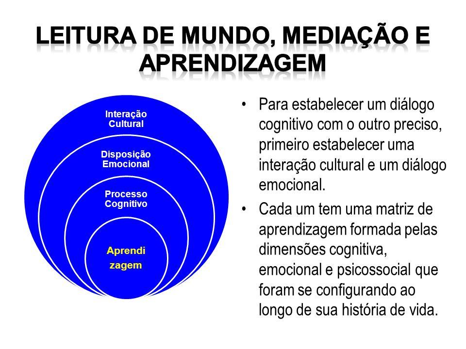 Leitura de mundo, Mediação e Aprendizagem