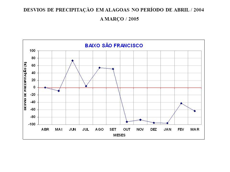 DESVIOS DE PRECIPITAÇÃO EM ALAGOAS NO PERÍODO DE ABRIL / 2004