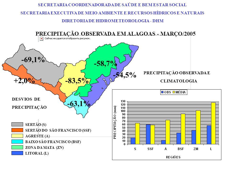 PRECIPITAÇÃO OBSERVADA EM ALAGOAS - MARÇO/2005