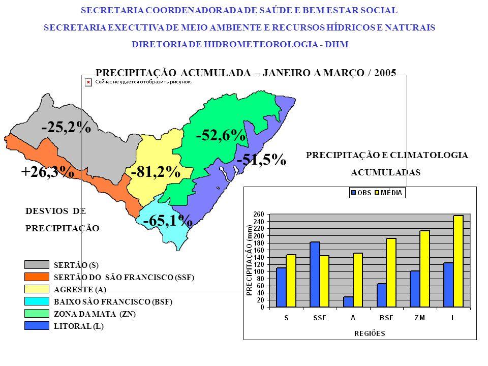 PRECIPITAÇÃO ACUMULADA – JANEIRO A MARÇO / 2005