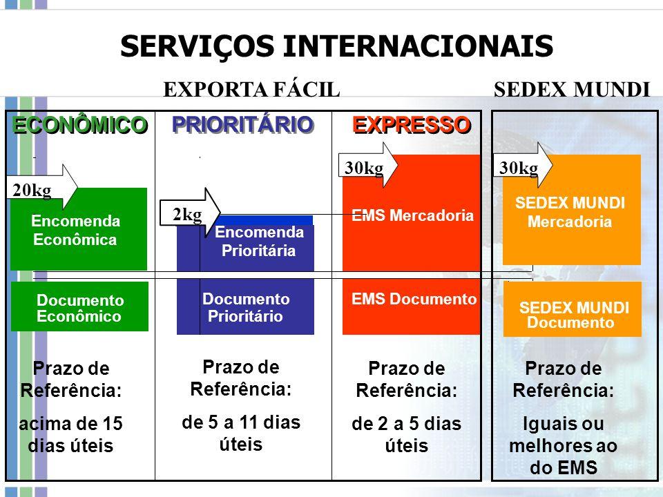 SERVIÇOS INTERNACIONAIS Iguais ou melhores ao do EMS