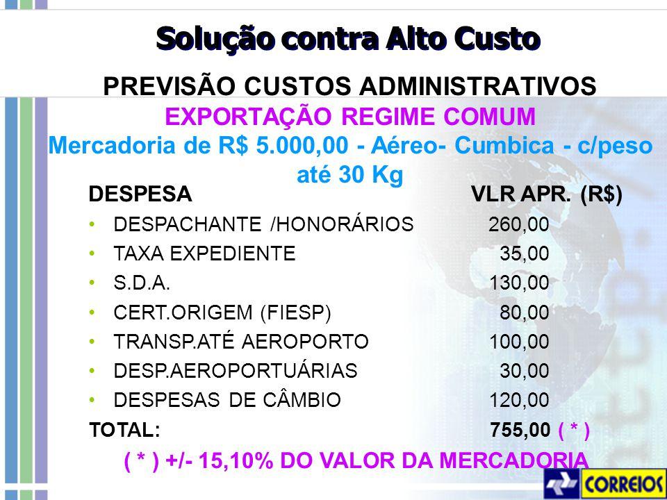 Solução contra Alto Custo ( * ) +/- 15,10% DO VALOR DA MERCADORIA