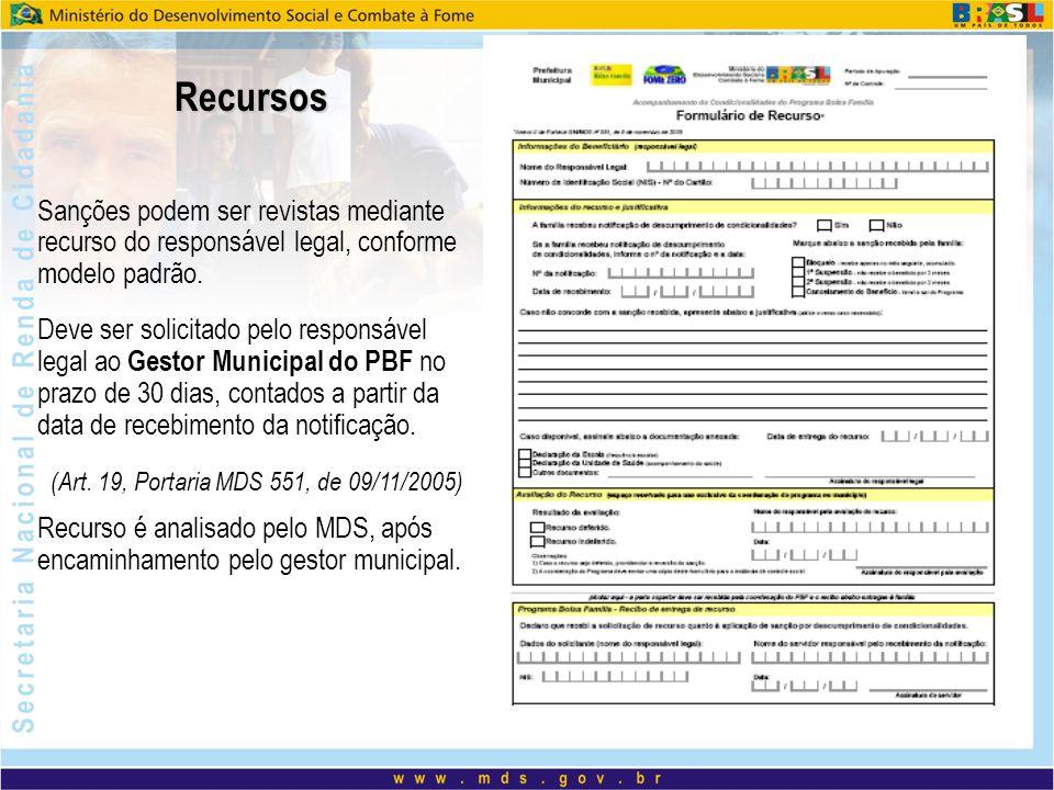 Recursos Sanções podem ser revistas mediante recurso do responsável legal, conforme modelo padrão.
