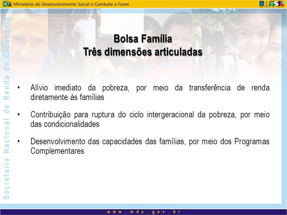 Bolsa Família Três dimensões articuladas