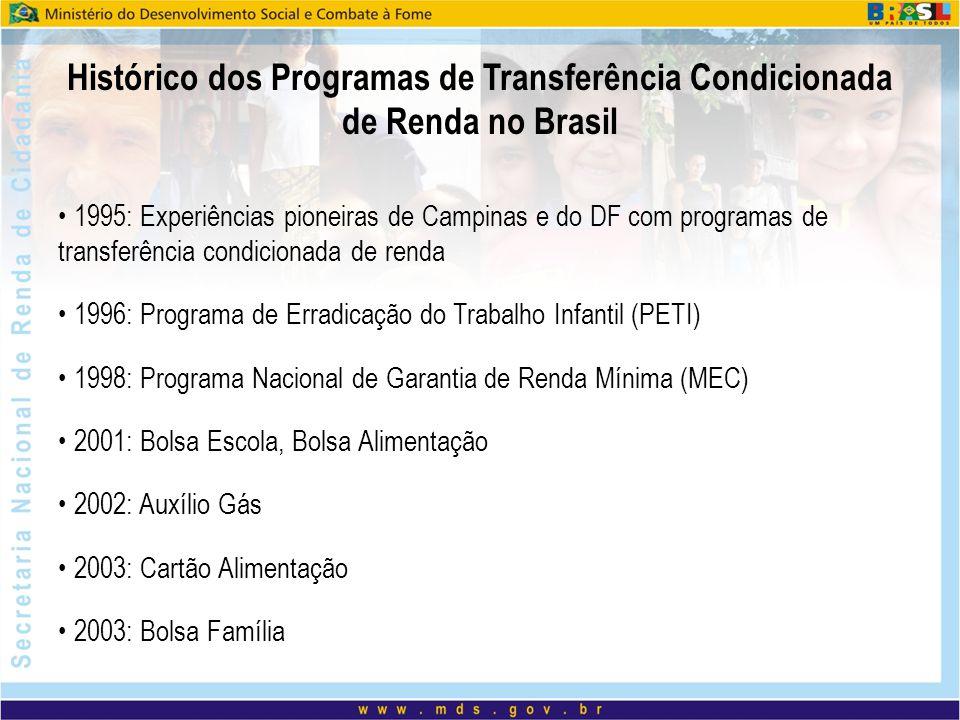 Histórico dos Programas de Transferência Condicionada de Renda no Brasil