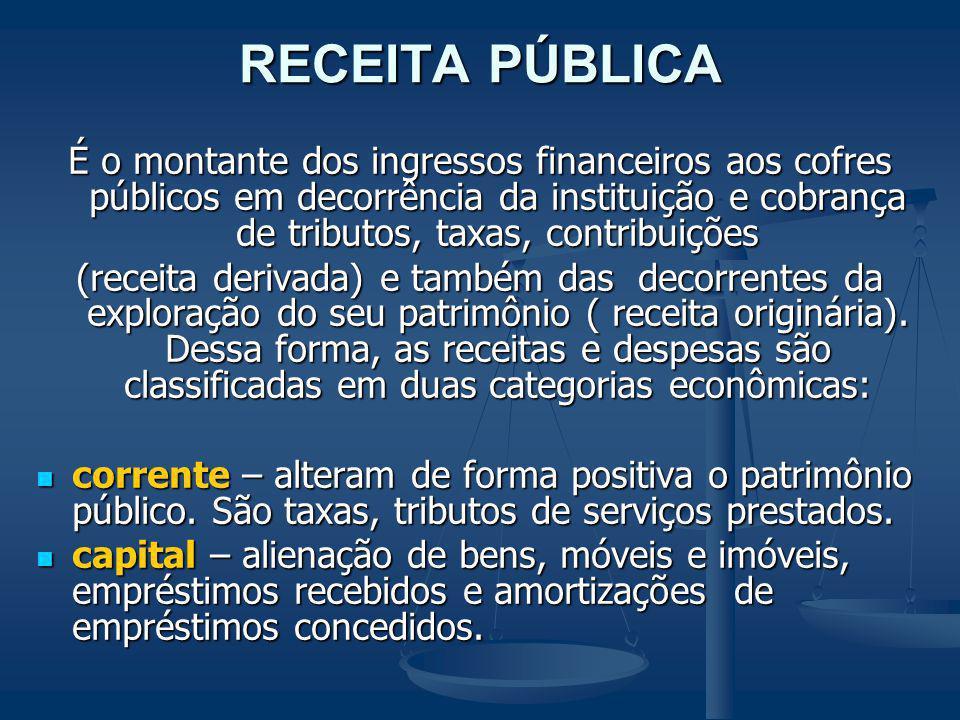 RECEITA PÚBLICA É o montante dos ingressos financeiros aos cofres públicos em decorrência da instituição e cobrança de tributos, taxas, contribuições.