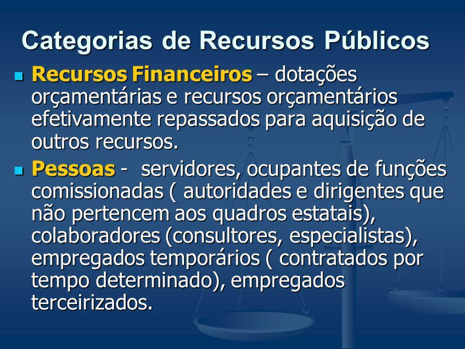 Categorias de Recursos Públicos